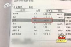 20190318《浙江名醫館》:高尿酸血癥的危害