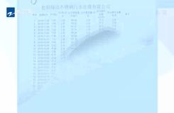 20191203《今日聚焦》:松陽——工業區污水處理廠外排超標污水