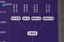 20201018《時代先鋒》:寧波市北侖區靈峰社區——服務企業無死角